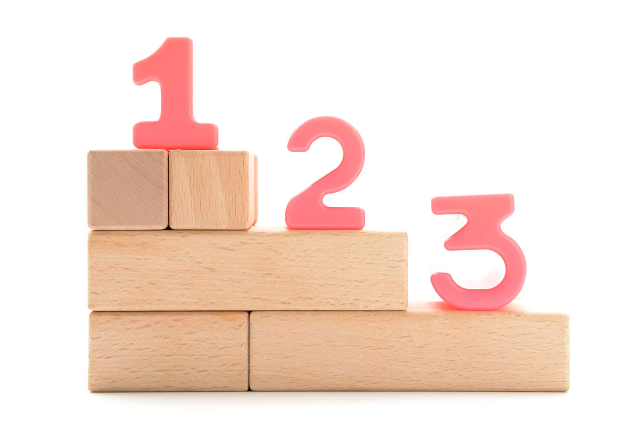 偏差値の人数の分布を知る方法